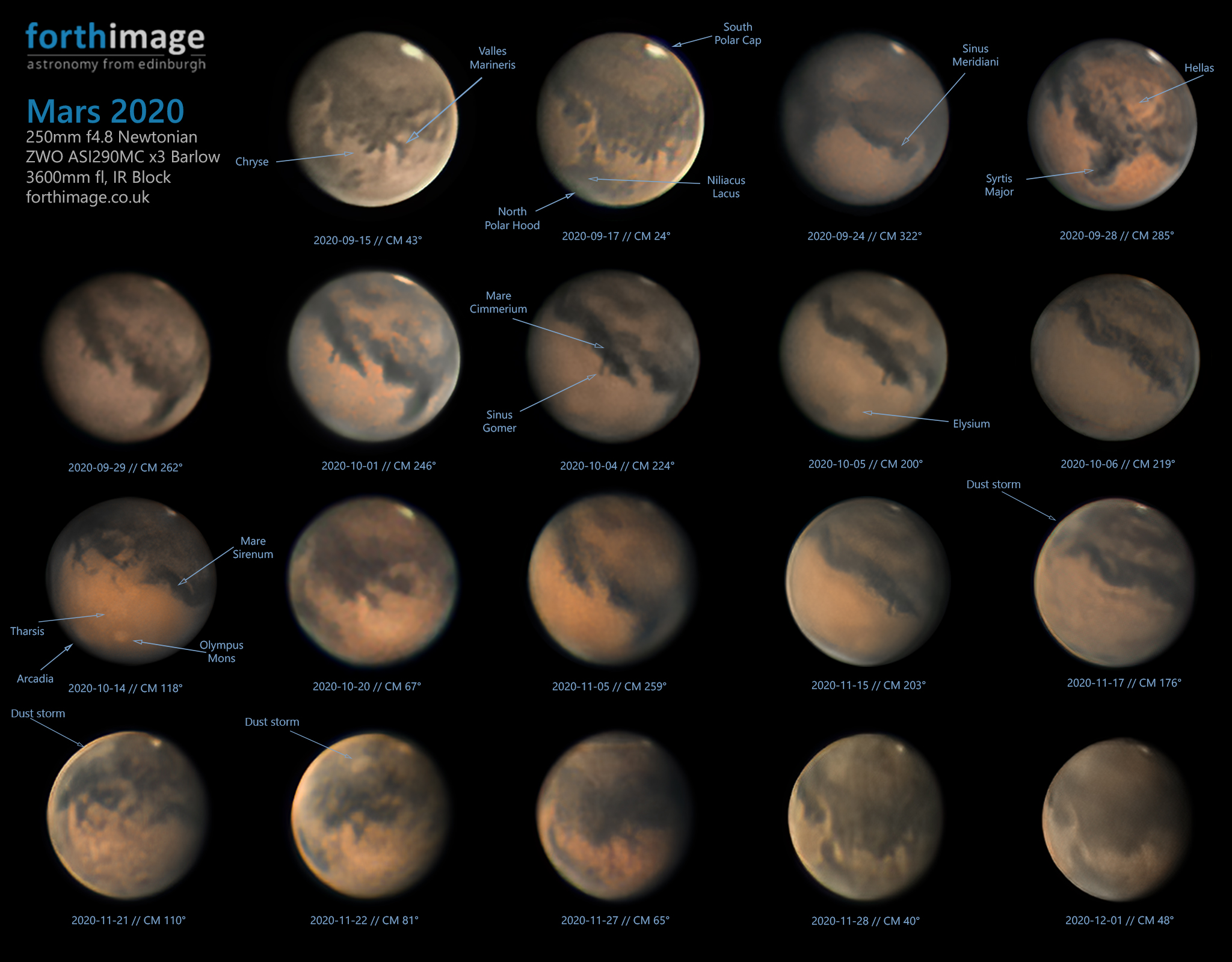 Mars 2020 updated 2020-12-01