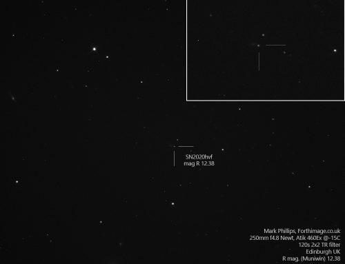 SN2020hvf in NGC3643